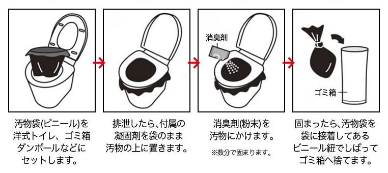 非常用(簡易)トイレ使い方