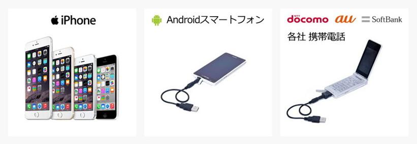 多機能ダイナモライトスマホ・携帯電話対応機種